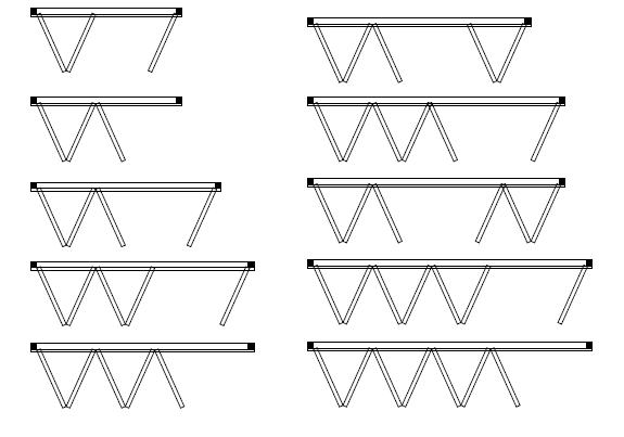 Opening types