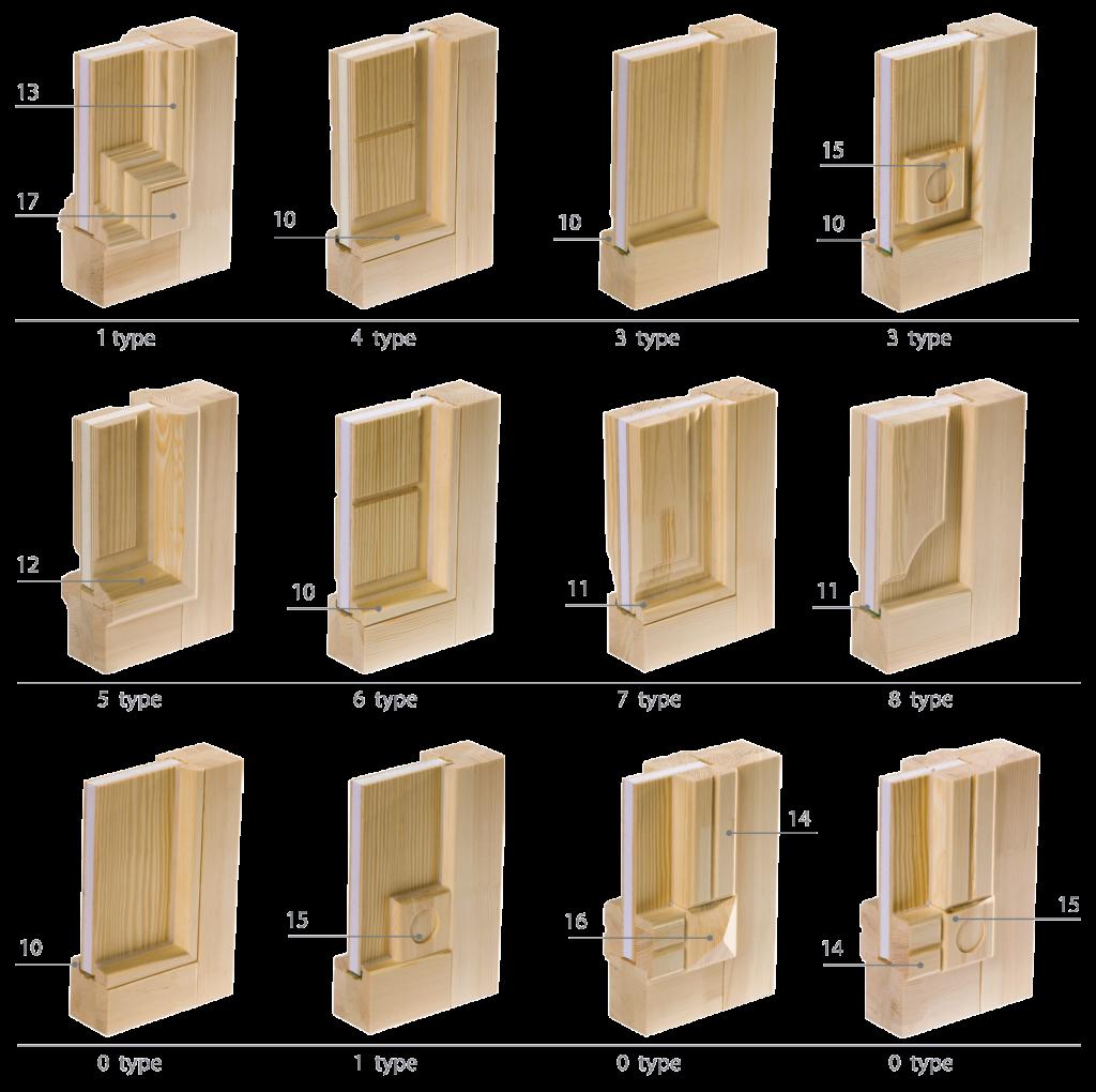 Door panel types