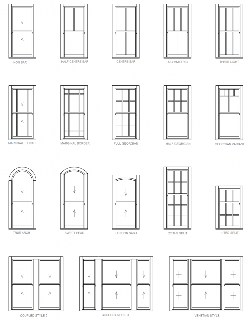 Sash window types
